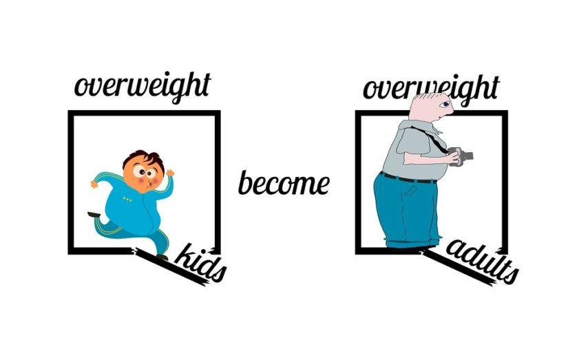 Comment faire pour prévenir l'obésité infantile ?